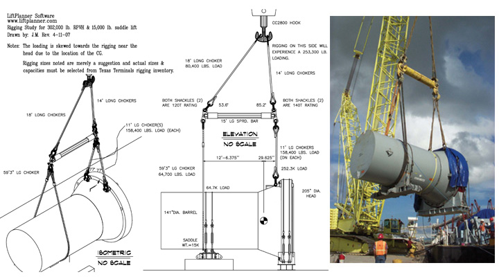 Liftplanner Software Crane Lift Planning And Rigging